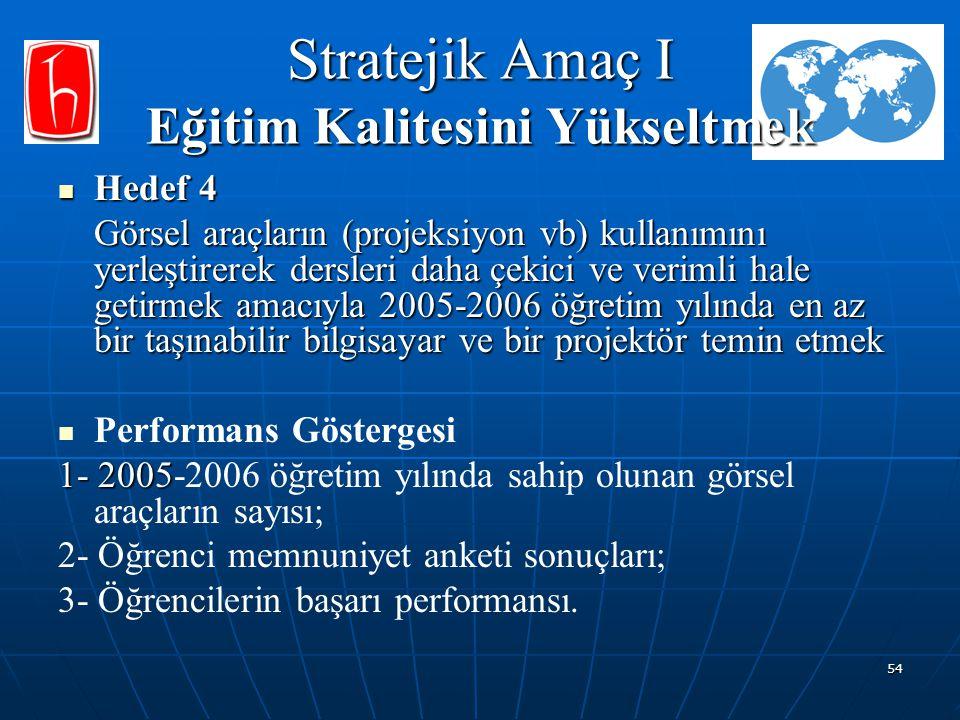 54 Stratejik Amaç I Eğitim Kalitesini Yükseltmek Hedef 4 Hedef 4 Görsel araçların (projeksiyon vb) kullanımını yerleştirerek dersleri daha çekici ve v