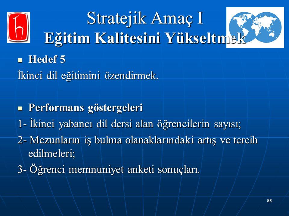 55 Stratejik Amaç I Eğitim Kalitesini Yükseltmek Hedef 5 Hedef 5 İkinci dil eğitimini özendirmek. Performans göstergeleri Performans göstergeleri 1- İ