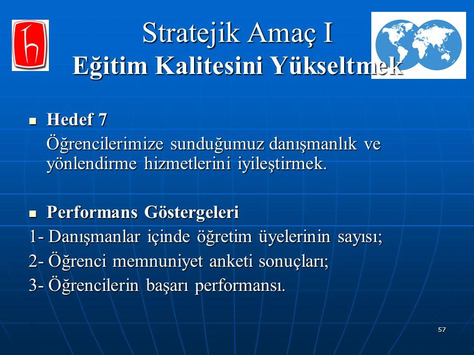 57 Stratejik Amaç I Eğitim Kalitesini Yükseltmek Hedef 7 Hedef 7 Öğrencilerimize sunduğumuz danışmanlık ve yönlendirme hizmetlerini iyileştirmek. Perf