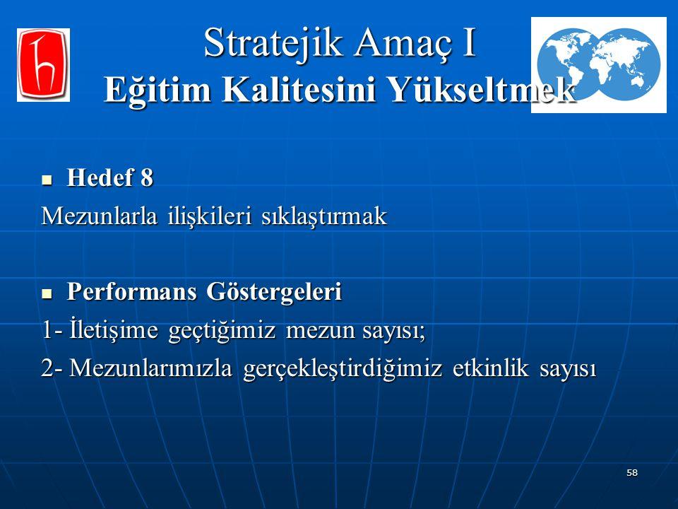 58 Stratejik Amaç I Eğitim Kalitesini Yükseltmek Hedef 8 Hedef 8 Mezunlarla ilişkileri sıklaştırmak Performans Göstergeleri Performans Göstergeleri 1-