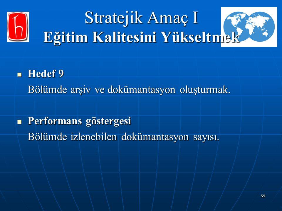 59 Stratejik Amaç I Eğitim Kalitesini Yükseltmek Hedef 9 Hedef 9 Bölümde arşiv ve dokümantasyon oluşturmak. Performans göstergesi Performans gösterges