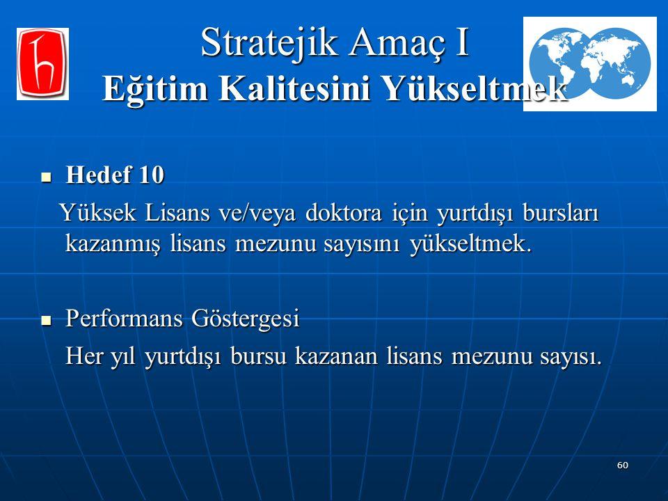 60 Stratejik Amaç I Eğitim Kalitesini Yükseltmek Hedef 10 Hedef 10 Yüksek Lisans ve/veya doktora için yurtdışı bursları kazanmış lisans mezunu sayısın