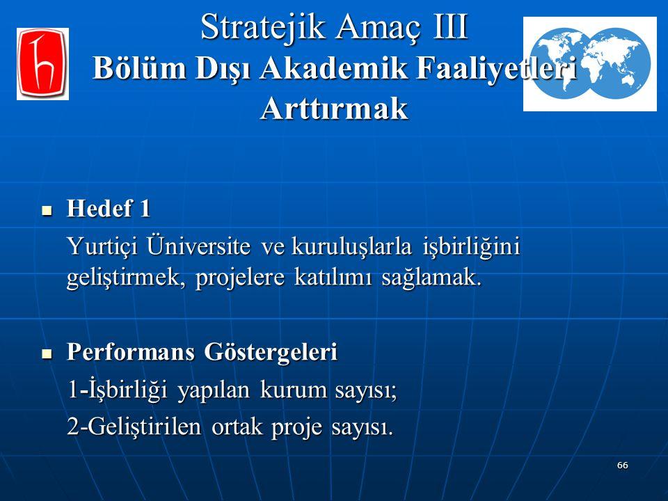 66 Stratejik Amaç III Bölüm Dışı Akademik Faaliyetleri Arttırmak Hedef 1 Hedef 1 Yurtiçi Üniversite ve kuruluşlarla işbirliğini geliştirmek, projelere