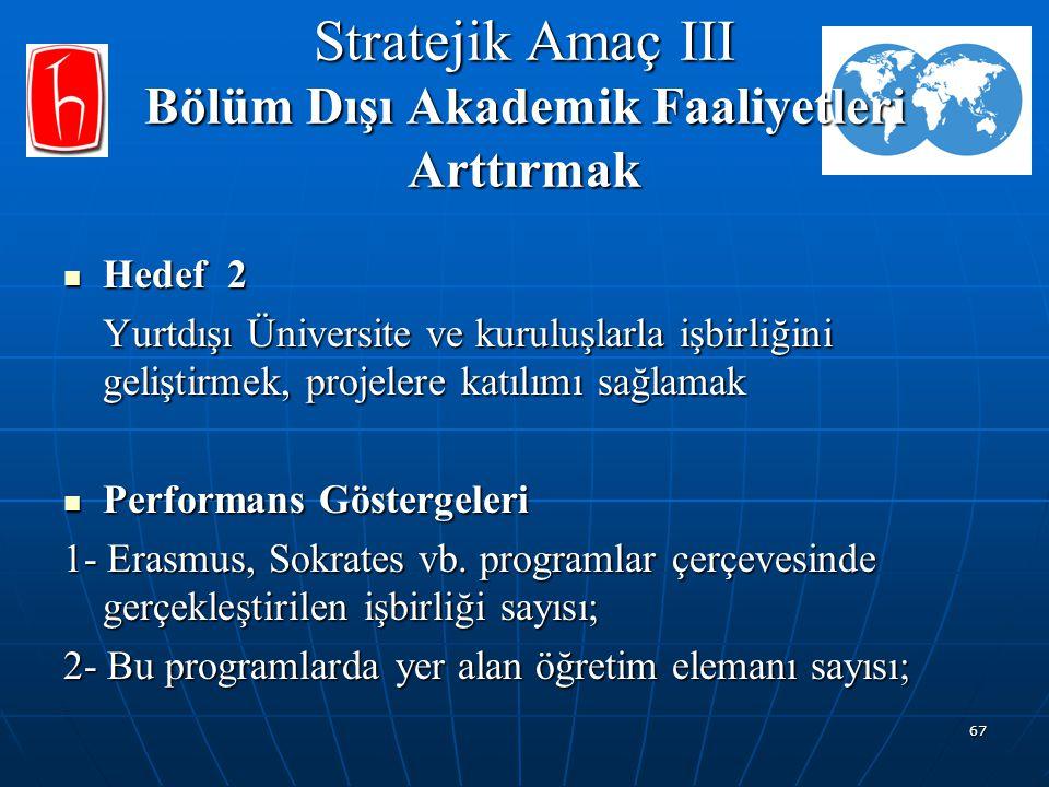 67 Stratejik Amaç III Bölüm Dışı Akademik Faaliyetleri Arttırmak Hedef 2 Hedef 2 Yurtdışı Üniversite ve kuruluşlarla işbirliğini geliştirmek, projeler