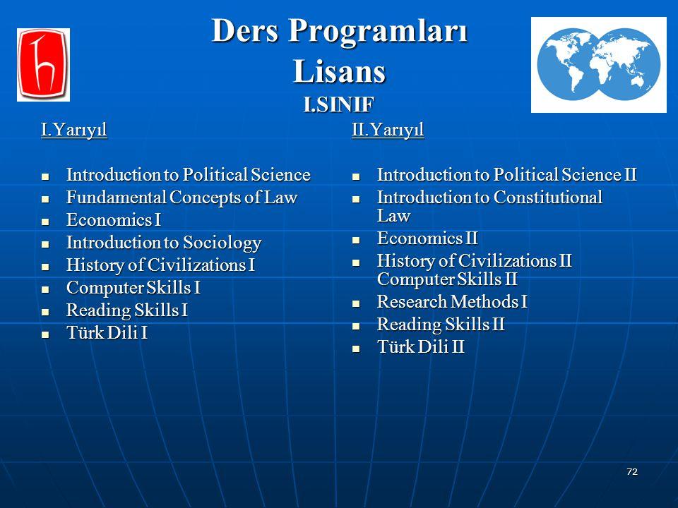 72 Ders Programları Lisans I.SINIF I.Yarıyıl Introduction to Political Science Introduction to Political Science Fundamental Concepts of Law Fundament