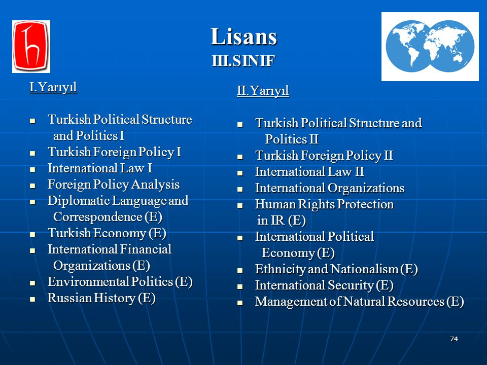 74 Lisans III.SINIF I.Yarıyıl Turkish Political Structure Turkish Political Structure and Politics I and Politics I Turkish Foreign Policy I Turkish F