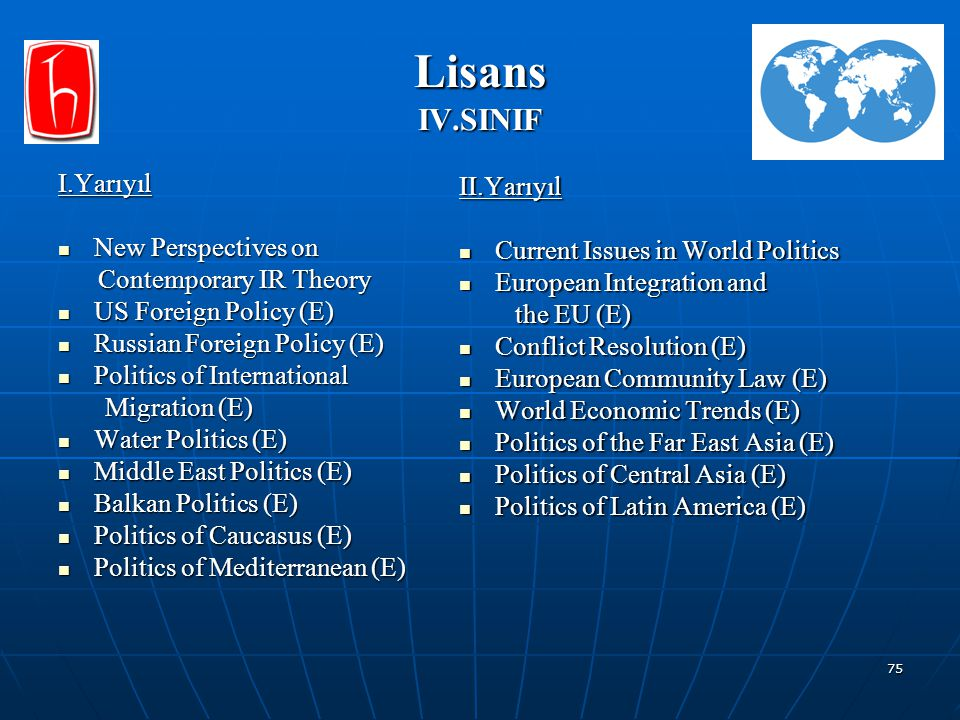 75 Lisans IV.SINIF I.Yarıyıl New Perspectives on New Perspectives on Contemporary IR Theory Contemporary IR Theory US Foreign Policy (E) US Foreign Po