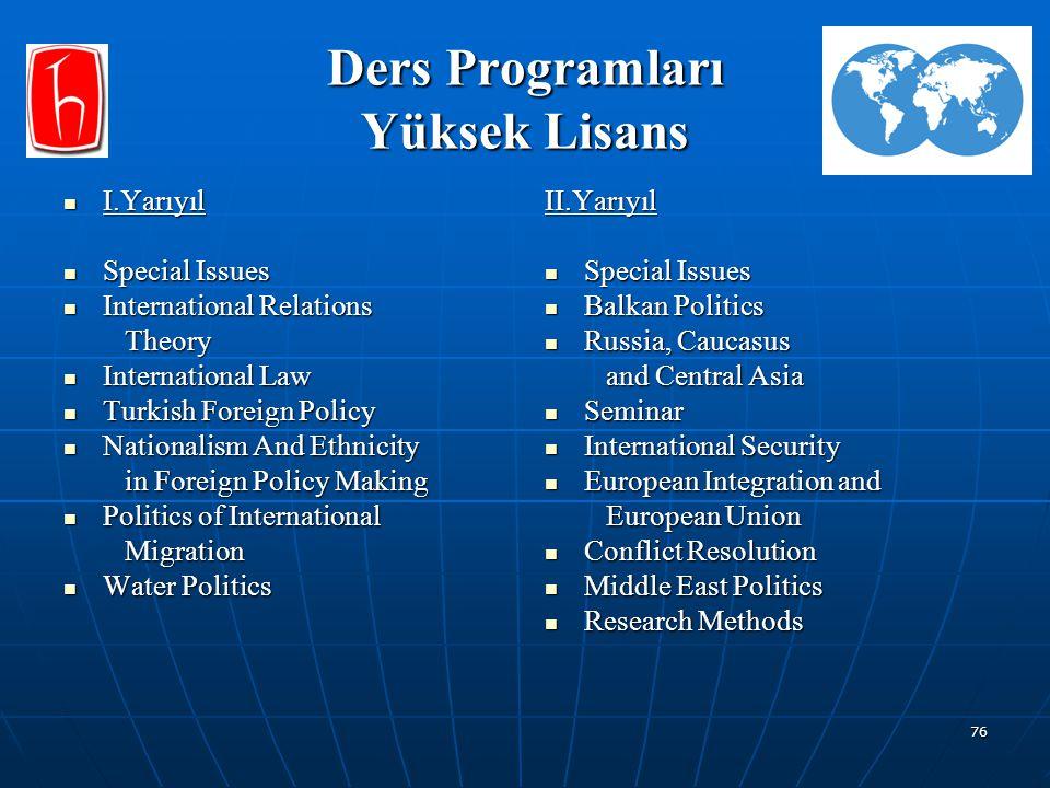 76 Ders Programları Yüksek Lisans I.Yarıyıl I.Yarıyıl Special Issues Special Issues International Relations International Relations Theory Theory Inte