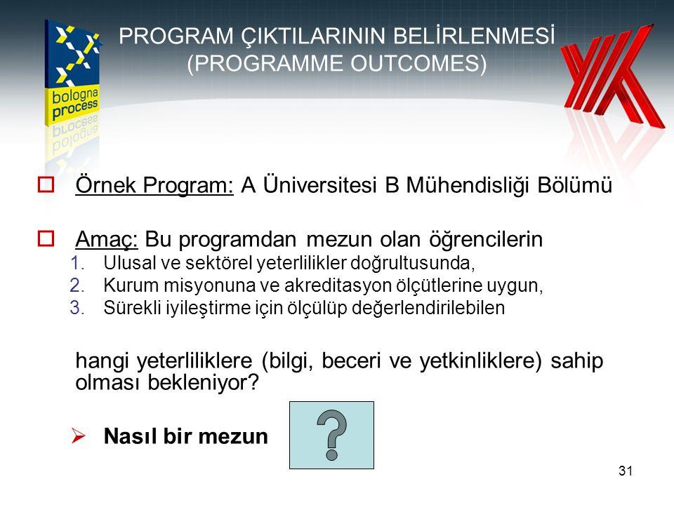 31 PROGRAM ÇIKTILARININ BELİRLENMESİ (PROGRAMME OUTCOMES)  Örnek Program: A Üniversitesi B Mühendisliği Bölümü  Amaç: Bu programdan mezun olan öğrencilerin 1.Ulusal ve sektörel yeterlilikler doğrultusunda, 2.Kurum misyonuna ve akreditasyon ölçütlerine uygun, 3.Sürekli iyileştirme için ölçülüp değerlendirilebilen hangi yeterliliklere (bilgi, beceri ve yetkinliklere) sahip olması bekleniyor.