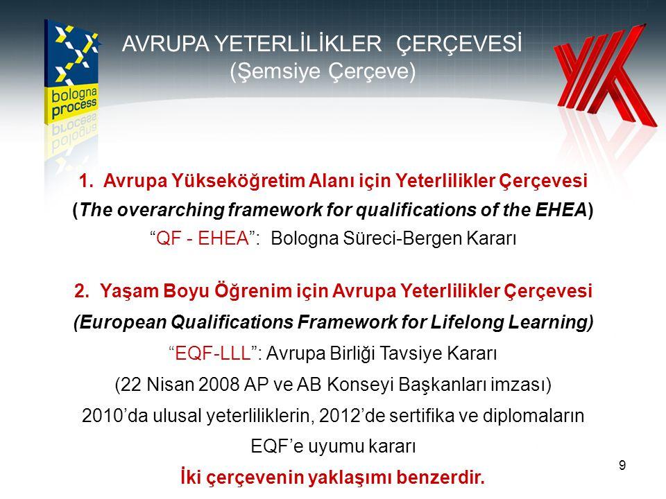"9 1. Avrupa Yükseköğretim Alanı için Yeterlilikler Çerçevesi (The overarching framework for qualifications of the EHEA) ""QF - EHEA"": Bologna Süreci-Be"