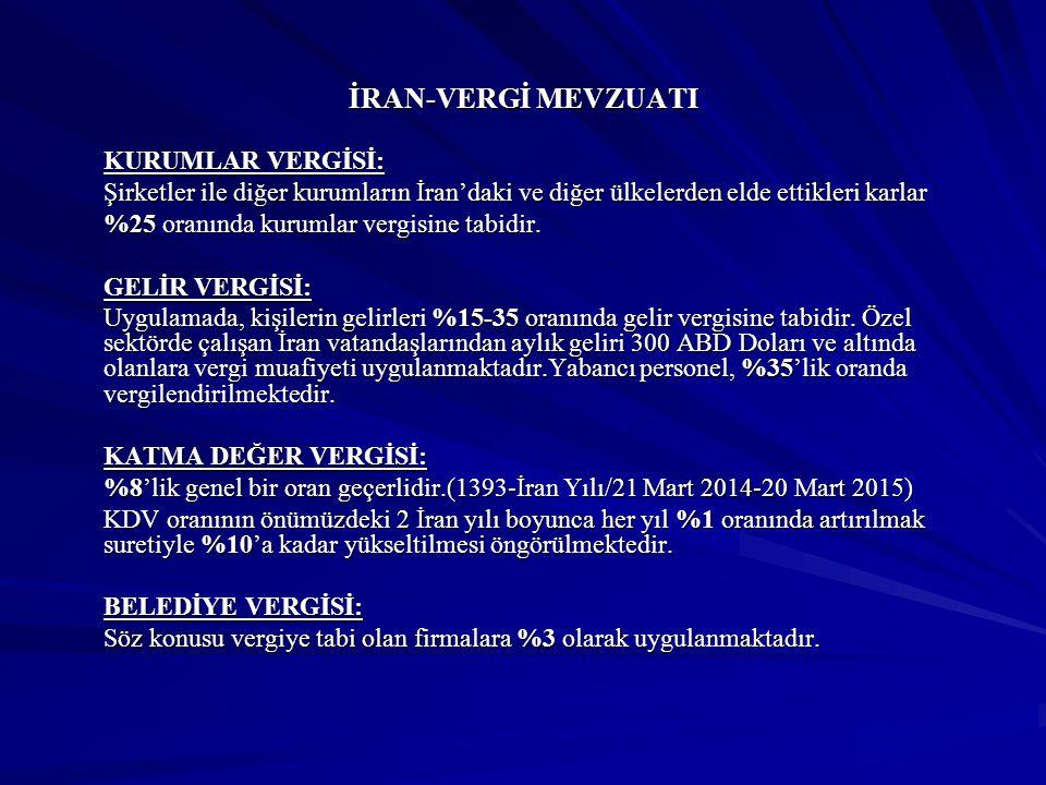 İRAN-VERGİ MEVZUATI KURUMLAR VERGİSİ: Şirketler ile diğer kurumların İran'daki ve diğer ülkelerden elde ettikleri karlar %25 oranında kurumlar vergisi