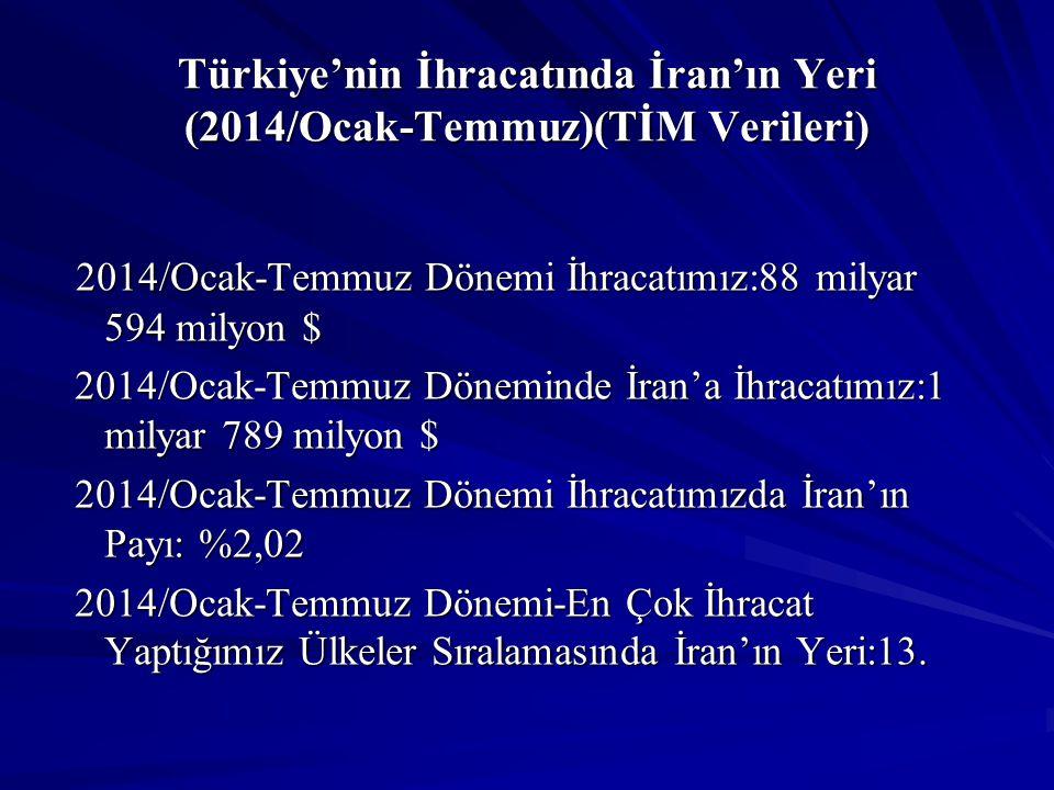 Türkiye'nin İhracatında İran'ın Yeri (2014/Ocak-Temmuz)(TİM Verileri) 2014/Ocak-Temmuz Dönemi İhracatımız:88 milyar 594 milyon $ 2014/Ocak-Temmuz Döne