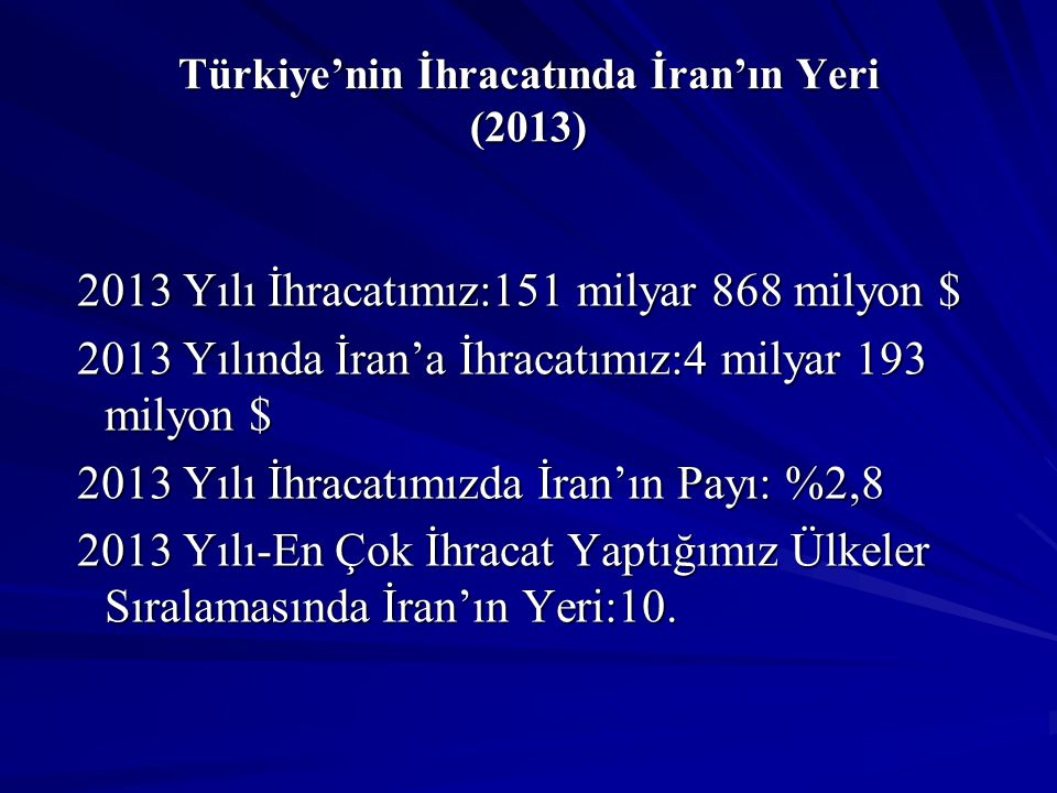 Türkiye'nin İhracatında İran'ın Yeri (2013) 2013 Yılı İhracatımız:151 milyar 868 milyon $ 2013 Yılı İhracatımız:151 milyar 868 milyon $ 2013 Yılında İ