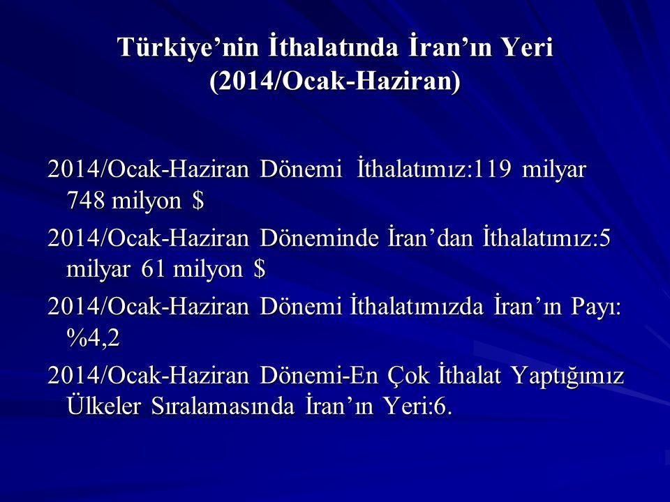 Türkiye'nin İthalatında İran'ın Yeri (2014/Ocak-Haziran) 2014/Ocak-Haziran Dönemi İthalatımız:119 milyar 748 milyon $ 2014/Ocak-Haziran Dönemi İthalat