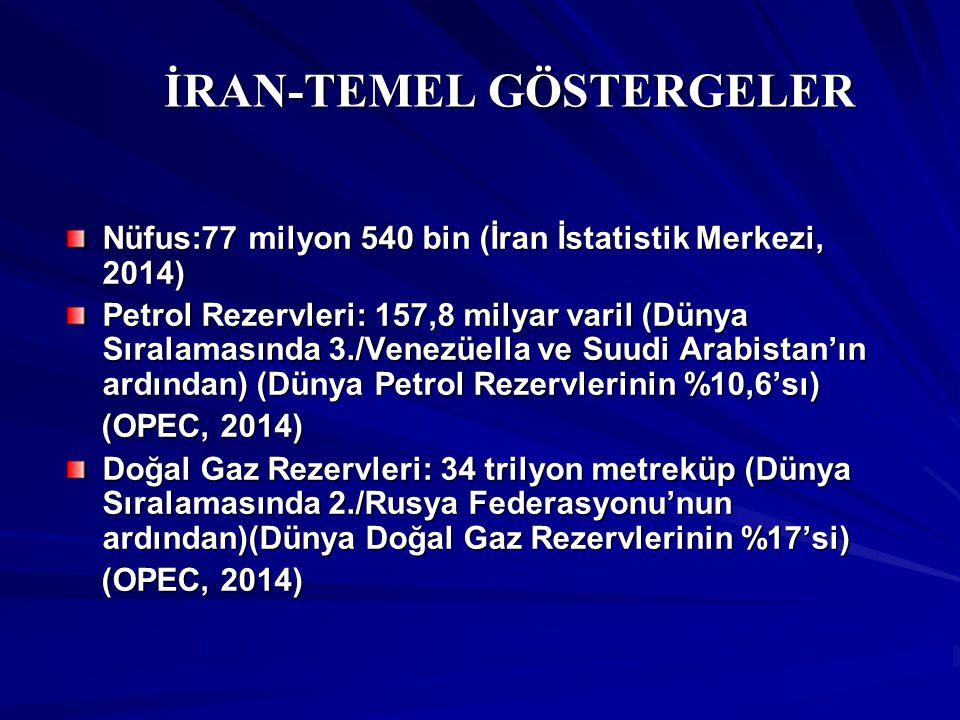 İRAN-TEMEL GÖSTERGELER İRAN-TEMEL GÖSTERGELER Nüfus:77 milyon 540 bin (İran İstatistik Merkezi, 2014) Petrol Rezervleri: 157,8 milyar varil (Dünya Sır