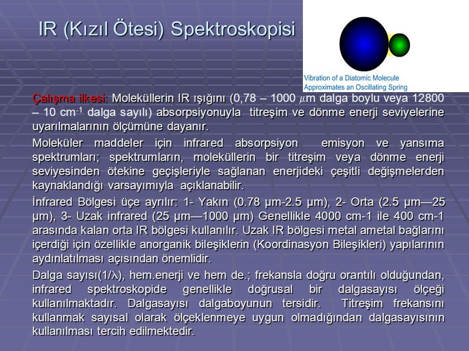 IR (Kızıl Ötesi) Spektroskopisi Çalışma ilkesi: Moleküllerin IR ışığını ( absorpsiyonuyla titreşim ve dönme enerji seviyelerine uyarılmalarının ölçümü