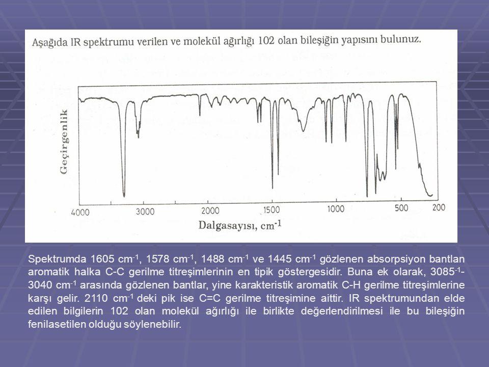 Spektrumda 1605 cm -1, 1578 cm -1, 1488 cm -1 ve 1445 cm -1 gözlenen absorpsiyon bantlan aromatik halka C-C gerilme titreşimlerinin en tipik gösterges