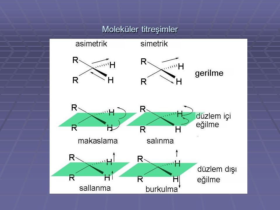 Moleküler titreşimler