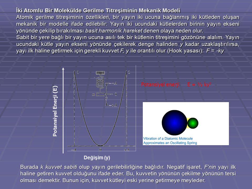 Potansiyel Enerji (E) Değişim (y) Potansiyel enerji E = ½ ky 2 İki Atomlu Bir Molekülde Gerilme Titreşiminin Mekanik Modeli Atomik gerilme titreşimini
