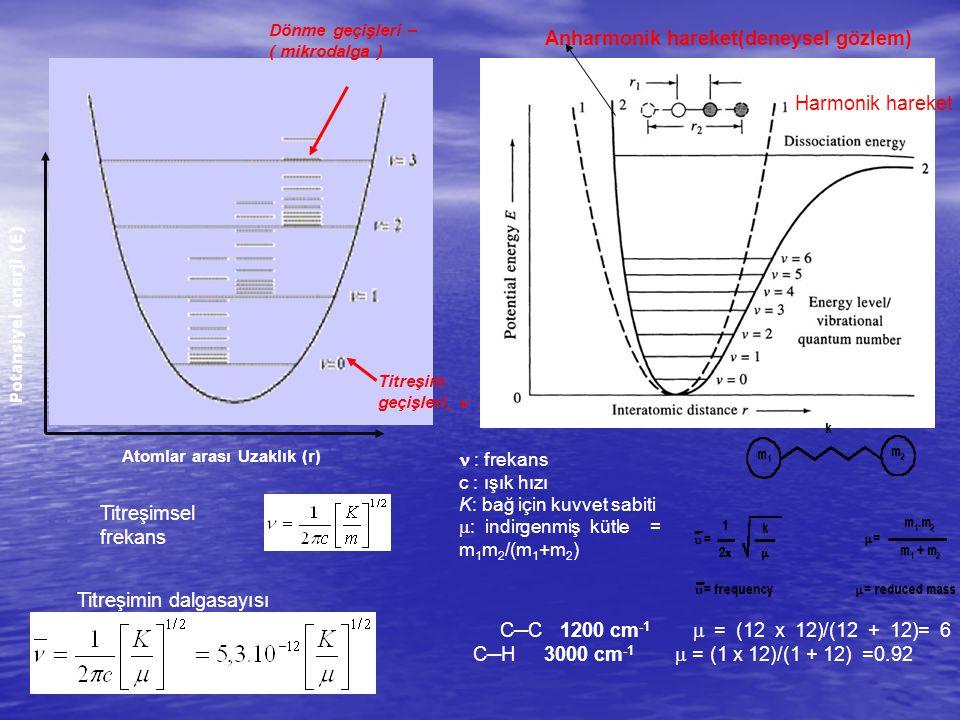 Potansiyel enerji (E) Atomlar arası Uzaklık (r) Dönme geçişleri – ( mikrodalga ) Titreşim geçişleri, Titreşimsel frekans : frekans c : ışık hızı K: ba