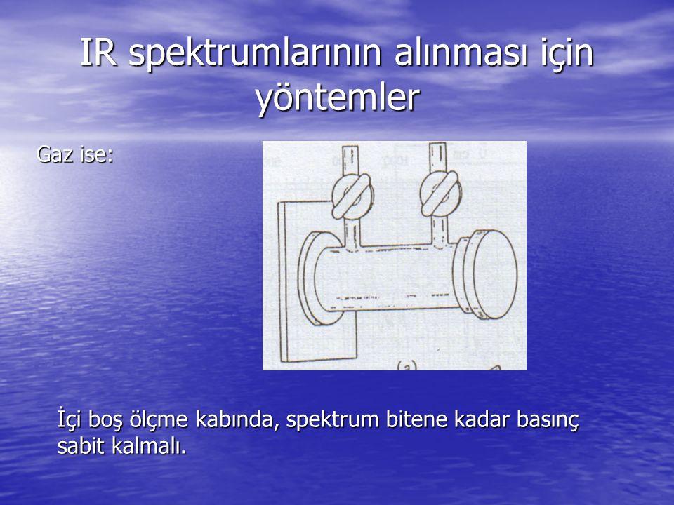 IR spektrumlarının alınması için yöntemler Gaz ise: İçi boş ölçme kabında, spektrum bitene kadar basınç sabit kalmalı.