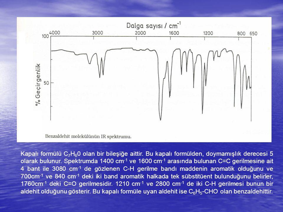Kapalı formülü C 7 H 6 0 olan bir bileşiğe aittir. Bu kapalı formülden, doymamışlık derecesi 5 olarak bulunur. Spektrumda 1400 cm -1 ve 1600 cm -1 ara