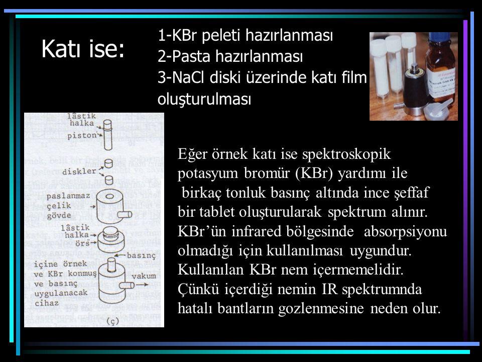 Katı ise: 1-KBr peleti hazırlanması 2-Pasta hazırlanması 3-NaCl diski üzerinde katı film oluşturulması Eğer örnek katı ise spektroskopik potasyum bromür (KBr) yardımı ile birkaç tonluk basınç altında ince şeffaf bir tablet oluşturularak spektrum alınır.
