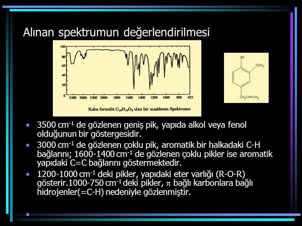 Alınan spektrumun değerlendirilmesi 3500 cm -1 de gözlenen geniş pik, yapıda alkol veya fenol olduğunun bir göstergesidir.