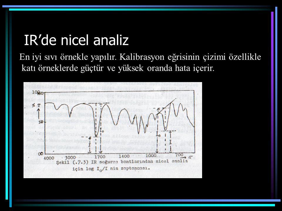 IR'de nicel analiz En iyi sıvı örnekle yapılır.