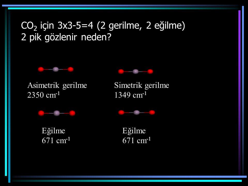 CO 2 için 3x3-5=4 (2 gerilme, 2 eğilme) 2 pik gözlenir neden.