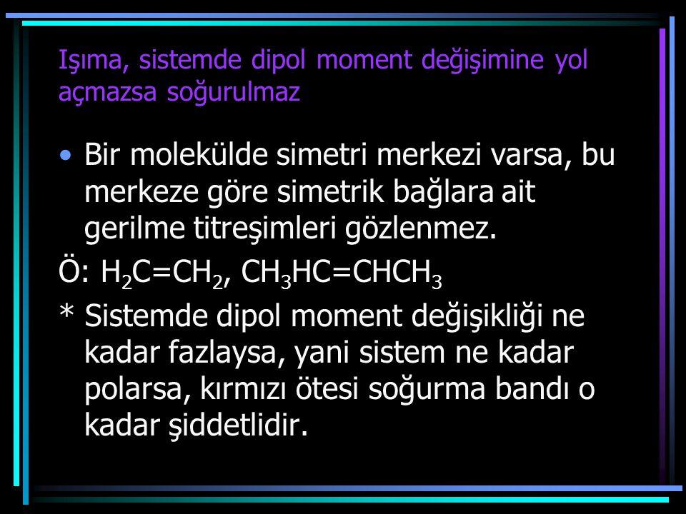 Işıma, sistemde dipol moment değişimine yol açmazsa soğurulmaz Bir molekülde simetri merkezi varsa, bu merkeze göre simetrik bağlara ait gerilme titreşimleri gözlenmez.
