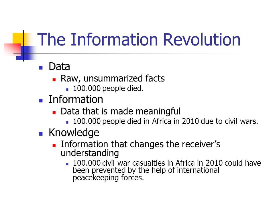 Economics of Information Returns on computer investments Hidden Costs Information Overload Unproductive Behavior- e.g.
