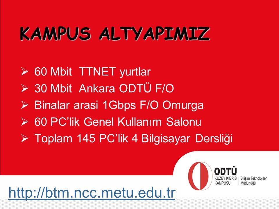 http://btm.ncc.metu.edu.tr KAMPUS ALTYAPIMIZ  60 Mbit TTNET yurtlar  30 Mbit Ankara ODTÜ F/O  Binalar arasi 1Gbps F/O Omurga  60 PC'lik Genel Kull
