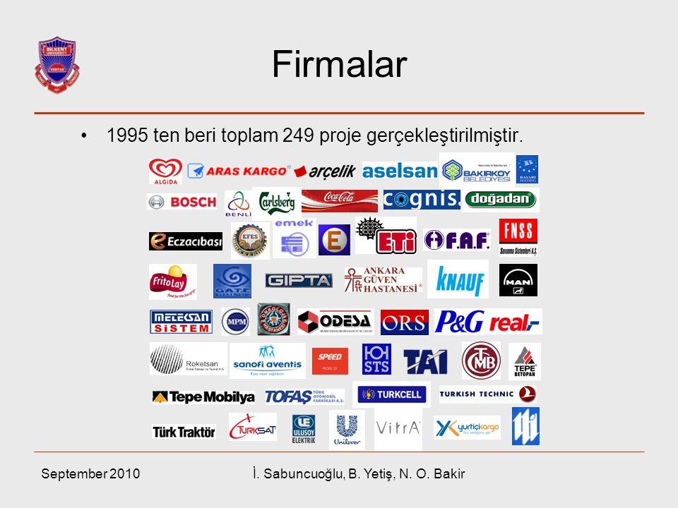 September 2010İ. Sabuncuoğlu, B. Yetiş, N. O. Bakir Firmalar 1995 ten beri toplam 249 proje gerçekleştirilmiştir.