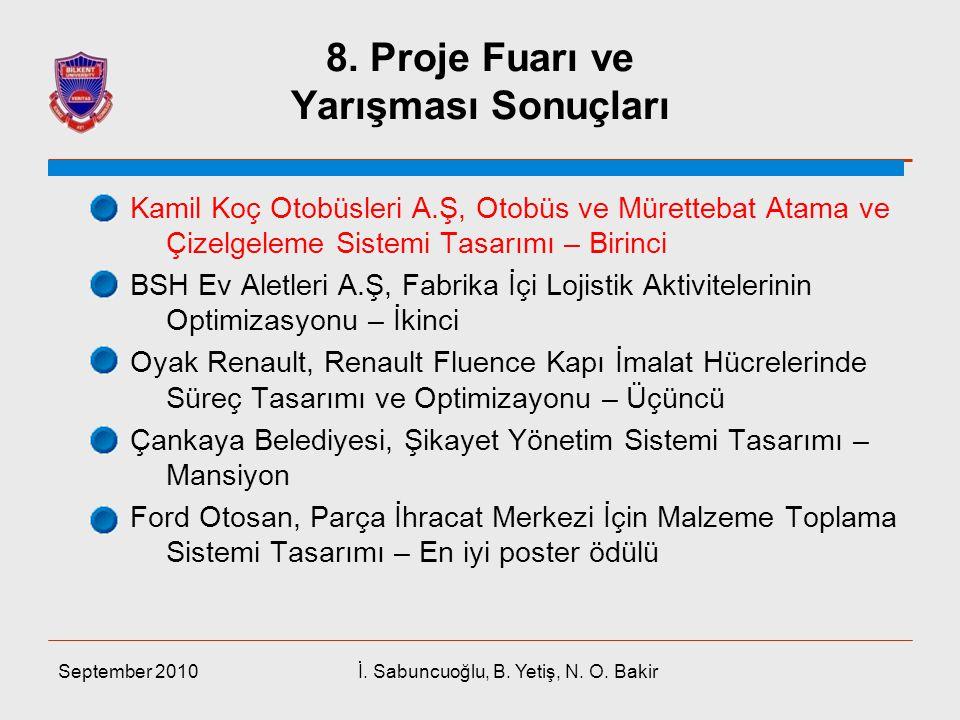 September 2010İ. Sabuncuoğlu, B. Yetiş, N. O. Bakir 8. Proje Fuarı ve Yarışması Sonuçları Kamil Koç Otobüsleri A.Ş, Otobüs ve Mürettebat Atama ve Çize