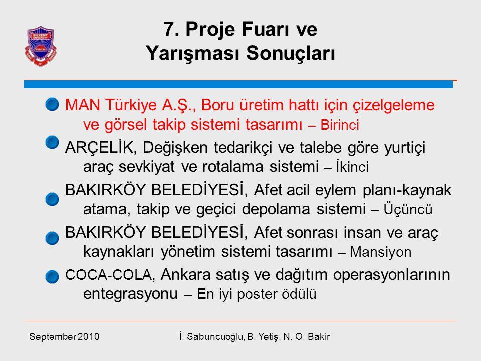 September 2010İ. Sabuncuoğlu, B. Yetiş, N. O. Bakir 7. Proje Fuarı ve Yarışması Sonuçları MAN Türkiye A.Ş., Boru üretim hattı için çizelgeleme ve görs