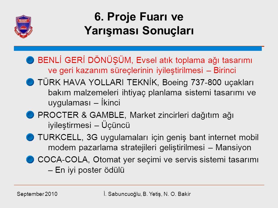 September 2010İ. Sabuncuoğlu, B. Yetiş, N. O. Bakir 6. Proje Fuarı ve Yarışması Sonuçları BENLİ GERİ DÖNÜŞÜM, Evsel atık toplama ağı tasarımı ve geri