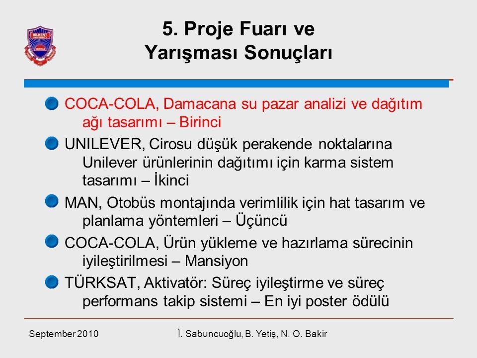 September 2010İ. Sabuncuoğlu, B. Yetiş, N. O. Bakir 5. Proje Fuarı ve Yarışması Sonuçları COCA-COLA, Damacana su pazar analizi ve dağıtım ağı tasarımı