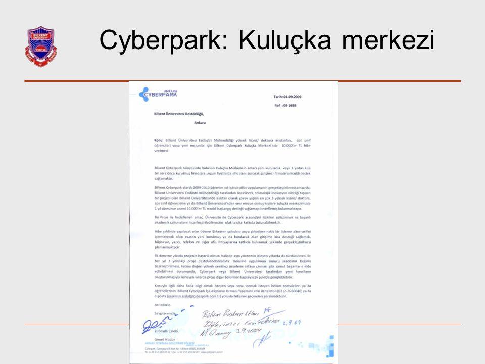 Cyberpark: Kuluçka merkezi