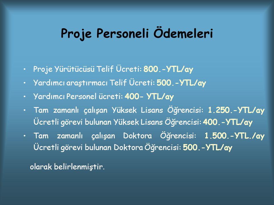 Proje Yürütücüsü Telif Ücreti: 800.-YTL/ay Yardımcı araştırmacı Telif Ücreti: 500.-YTL/ay Yardımcı Personel ücreti: 400- YTL/ay Tam zamanlı çalışan Yüksek Lisans Öğrencisi: 1.250.-YTL/ay Ücretli görevi bulunan Yüksek Lisans Öğrencisi: 400.-YTL/ay Tam zamanlı çalışan Doktora Öğrencisi: 1.500.-YTL./ay Ücretli görevi bulunan Doktora Öğrencisi: 500.-YTL/ay olarak belirlenmiştir.