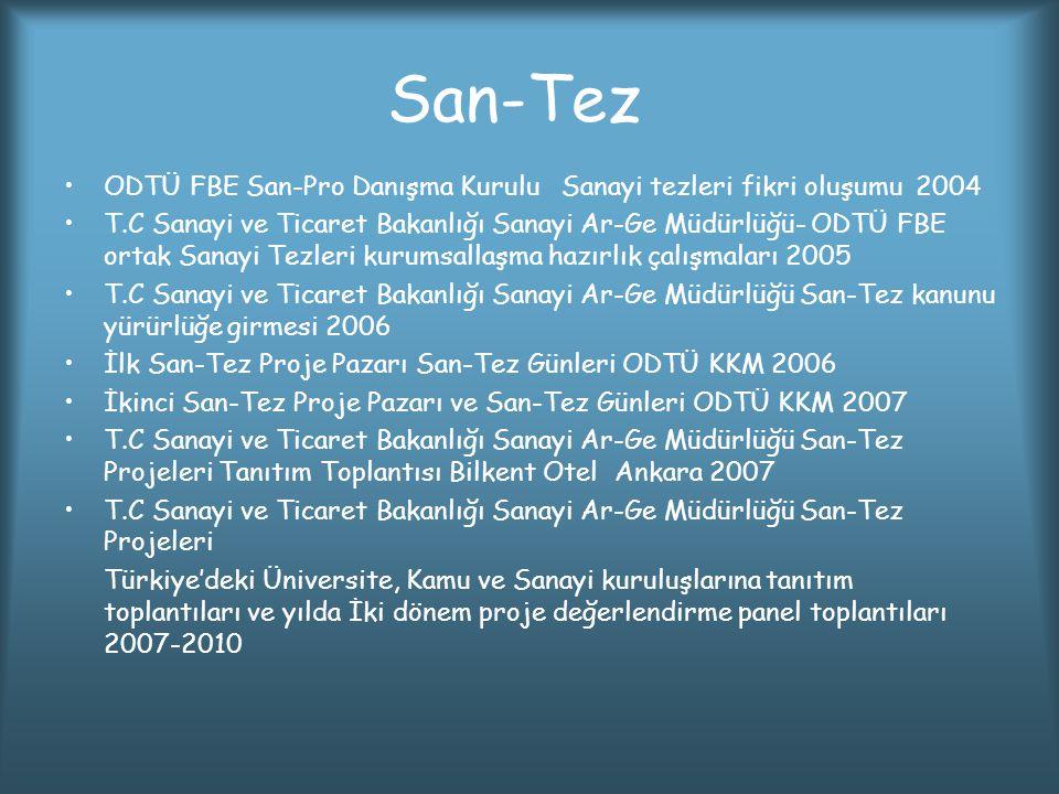 San-Tez ODTÜ FBE San-Pro Danışma Kurulu Sanayi tezleri fikri oluşumu 2004 T.C Sanayi ve Ticaret Bakanlığı Sanayi Ar-Ge Müdürlüğü- ODTÜ FBE ortak Sanay