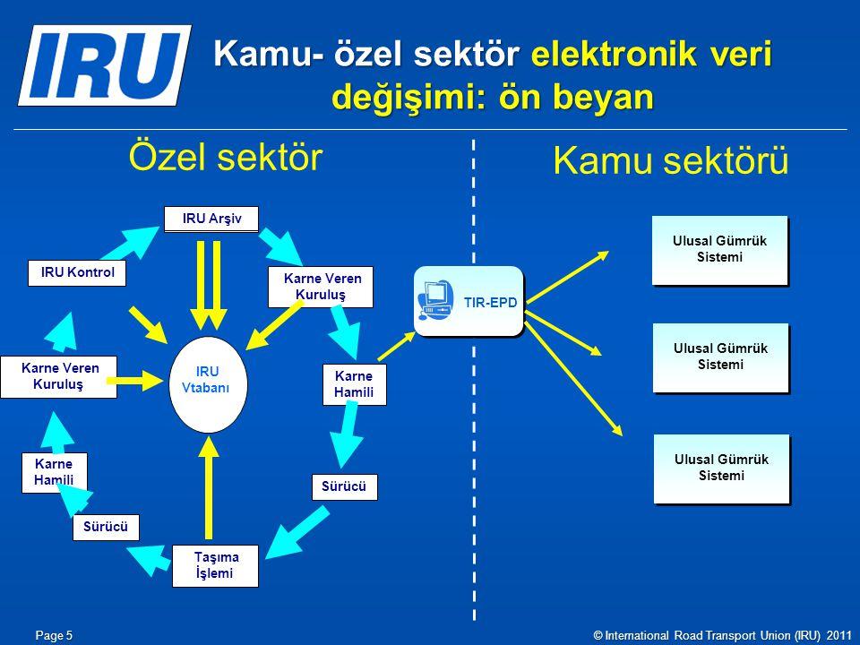 Kamu- özel sektör elektronik veri değişimi: ön beyan Taşıma İşlemi Karne Hamili IRU Vtabanı Karne Veren Kuruluş Karne Hamili Sürücü Karne Veren Kurulu