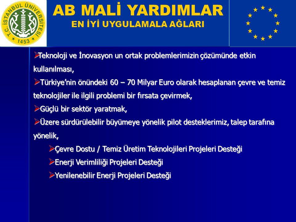AB MALİ YARDIMLAR EN İYİ UYGULAMALA AĞLARI  Teknoloji ve İnovasyon un ortak problemlerimizin çözümünde etkin kullanılması,  Türkiye'nin önündeki 60 – 70 Milyar Euro olarak hesaplanan çevre ve temiz teknolojiler ile ilgili problemi bir fırsata çevirmek,  Güçlü bir sektör yaratmak,  Üzere sürdürülebilir büyümeye yönelik pilot desteklerimiz, talep tarafına yönelik,  Çevre Dostu / Temiz Üretim Teknolojileri Projeleri Desteği  Enerji Verimliliği Projeleri Desteği  Yenilenebilir Enerji Projeleri Desteği