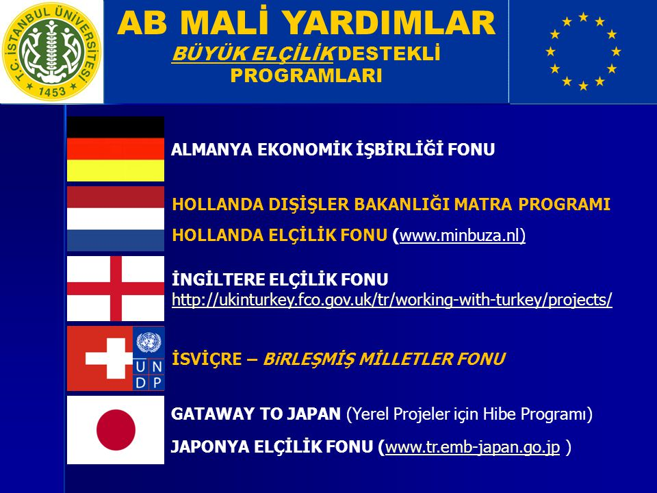 AB MALİ YARDIMLAR BÜYÜK ELÇİLİK DESTEKLİ PROGRAMLARI HOLLANDA DIŞİŞLER BAKANLIĞI MATRA PROGRAMI HOLLANDA ELÇİLİK FONU (www.minbuza.nl) ALMANYA EKONOMİK İŞBİRLİĞİ FONU İSVİÇRE – BiRLEŞMİŞ MİLLETLER FONU İNGİLTERE ELÇİLİK FONU http://ukinturkey.fco.gov.uk/tr/working-with-turkey/projects/ http://ukinturkey.fco.gov.uk/tr/working-with-turkey/projects/ GATAWAY TO JAPAN (Yerel Projeler için Hibe Programı) JAPONYA ELÇİLİK FONU (www.tr.emb-japan.go.jp )www.tr.emb-japan.go.jp