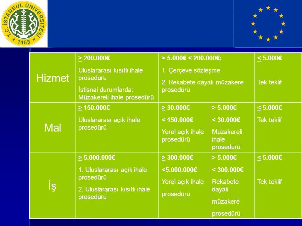 Hizmet > 200.000€ Uluslararası kısıtlı ihale prosedürü İstisnai durumlarda: Müzakereli ihale prosedürü > 5.000€ < 200.000€; 1.