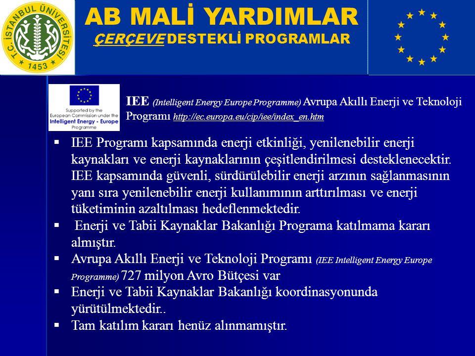 AB MALİ YARDIMLAR ÇERÇEVE DESTEKLİ PROGRAMLAR IEE (Intelligent Energy Europe Programme) Avrupa Akıllı Enerji ve Teknoloji Programı http://ec.europa.eu