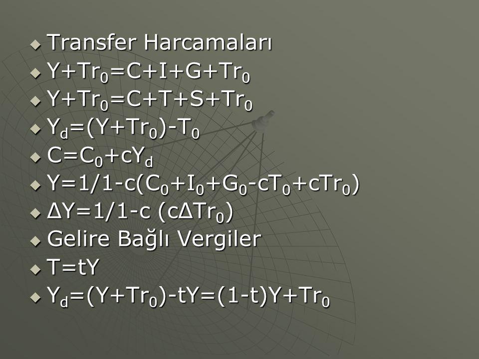  Transfer Harcamaları  Y+Tr 0 =C+I+G+Tr 0  Y+Tr 0 =C+T+S+Tr 0  Y d =(Y+Tr 0 )-T 0  C=C 0 +cY d  Y=1/1-c(C 0 +I 0 +G 0 -cT 0 +cTr 0 )  ΔY=1/1-c