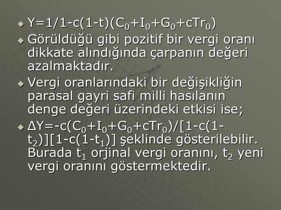  Y=1/1-c(1-t)(C 0 +I 0 +G 0 +cTr 0 )  Görüldüğü gibi pozitif bir vergi oranı dikkate alındığında çarpanın değeri azalmaktadır.  Vergi oranlarındaki