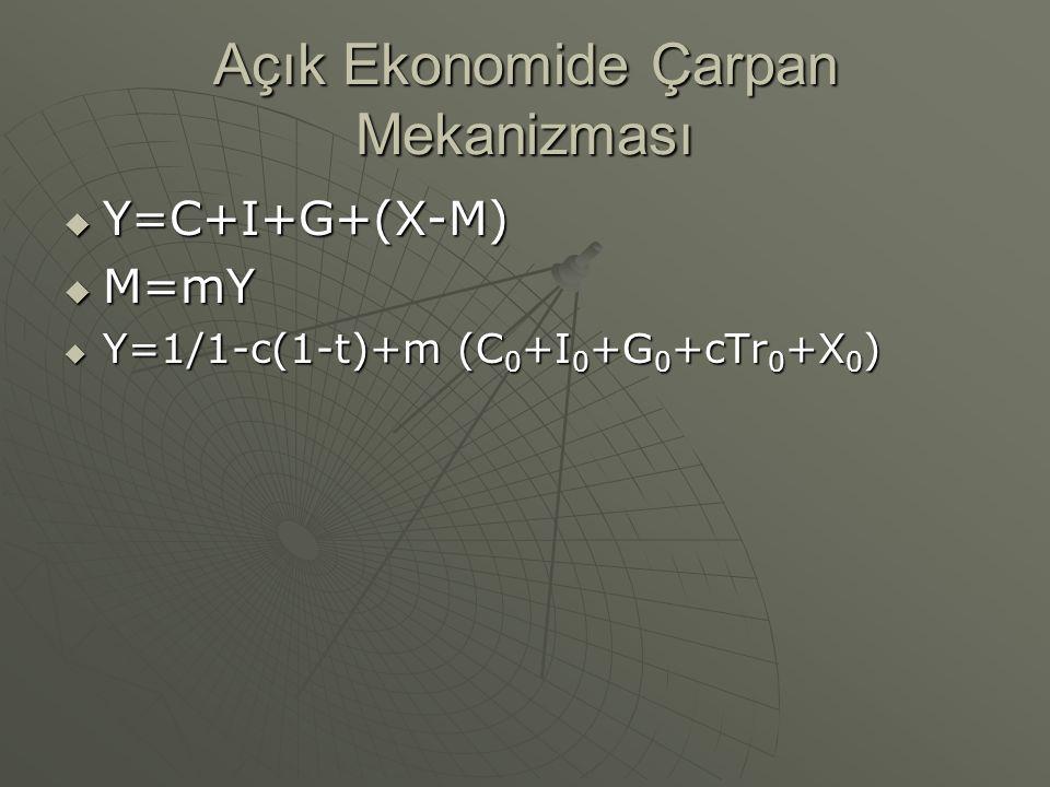Açık Ekonomide Çarpan Mekanizması  Y=C+I+G+(X-M)  M=mY  Y=1/1-c(1-t)+m (C 0 +I 0 +G 0 +cTr 0 +X 0 )