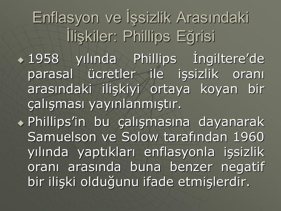 Enflasyon ve İşsizlik Arasındaki İlişkiler: Phillips Eğrisi  1958 yılında Phillips İngiltere'de parasal ücretler ile işsizlik oranı arasındaki ilişki